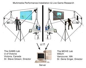 GAMS_lab3
