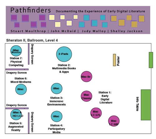 pathfinder exhibt layout