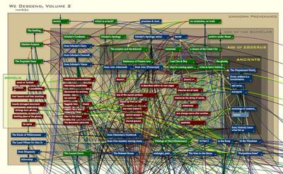 Map_WDvol2_Writings-75pct