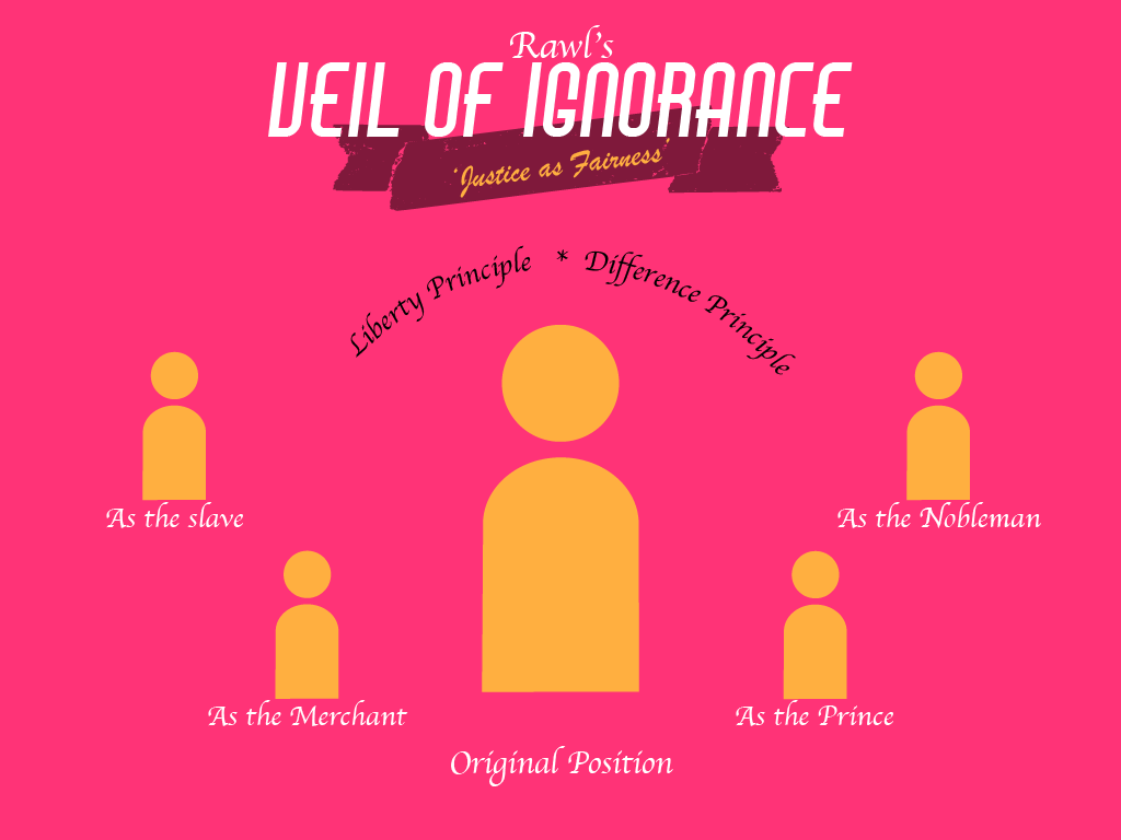 ignorance essays All nonfiction bullying books academic author interviews celebrity interviews college articles college essays educator of the year heroes interviews  ignorance is.